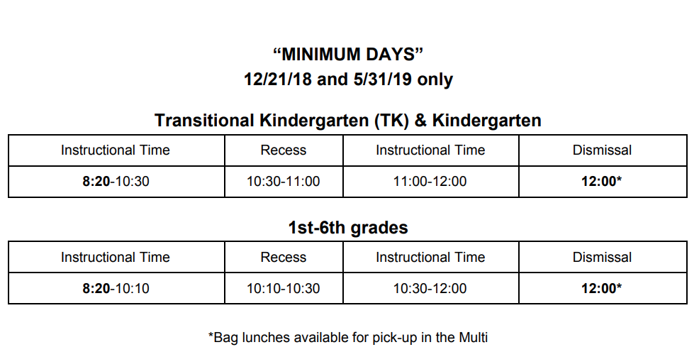 Minimum days, 12/21 and 5/31 only